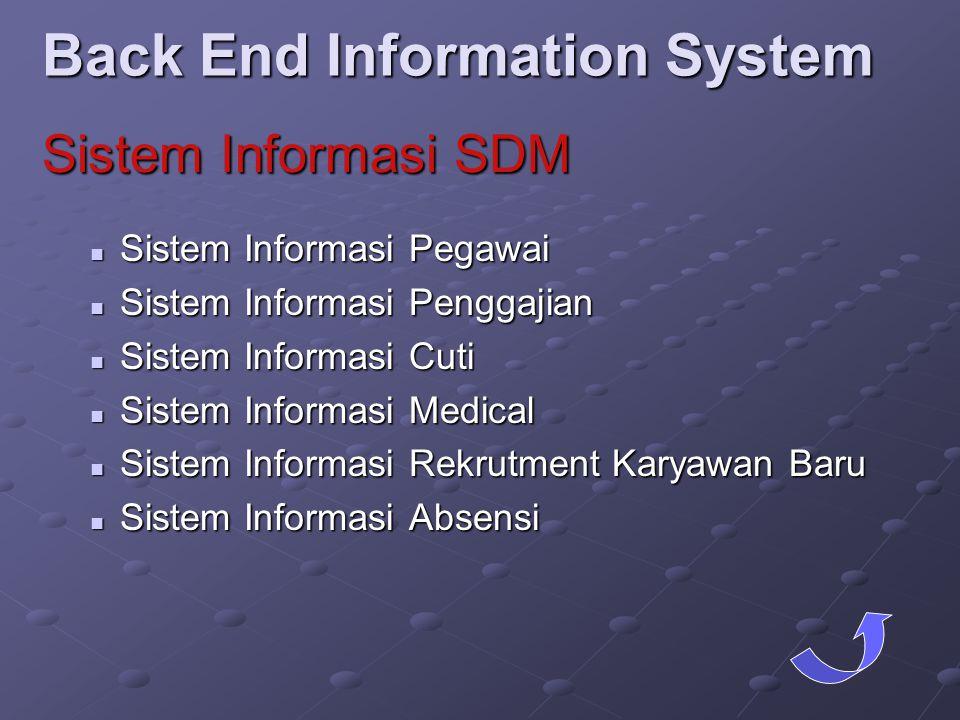  Sistem Informasi Pegawai  Sistem Informasi Penggajian  Sistem Informasi Cuti  Sistem Informasi Medical  Sistem Informasi Rekrutment Karyawan Bar