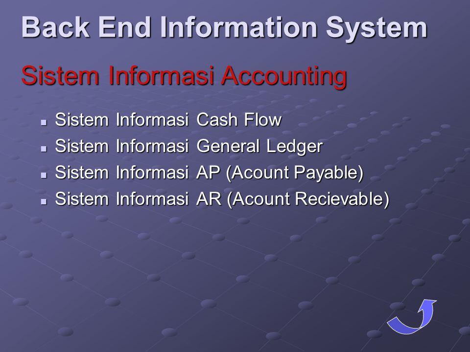 Sistem Informasi Cash Flow  Sistem Informasi General Ledger  Sistem Informasi AP (Acount Payable)  Sistem Informasi AR (Acount Recievable) Back E