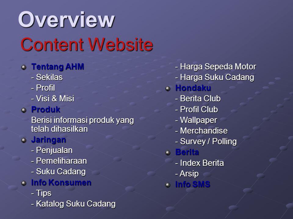 Overview Tentang AHM - Sekilas - Profil - Visi & Misi Produk Berisi informasi produk yang telah dihasilkan Jaringan - Penjualan - Pemeliharaan - Suku