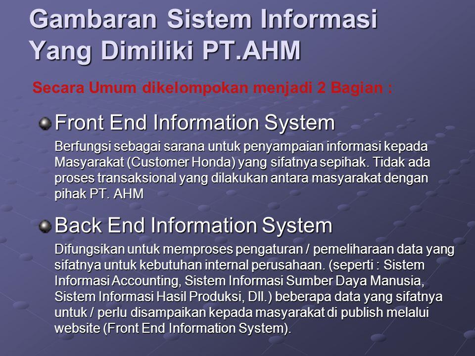 Gambaran Sistem Informasi Yang Dimiliki PT.AHM Front End Information System Berfungsi sebagai sarana untuk penyampaian informasi kepada Masyarakat (Cu