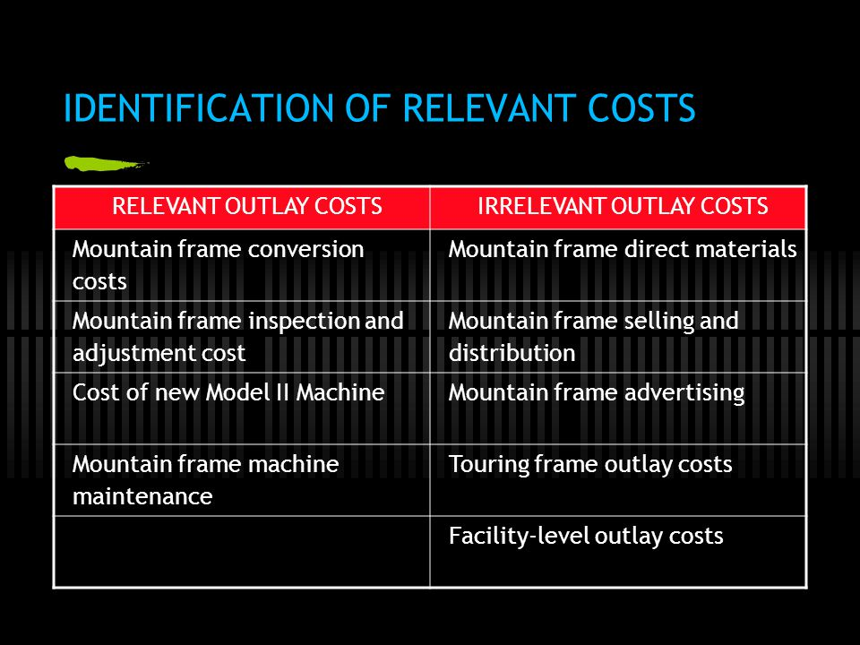IDENTIFICATION OF RELEVANT COSTS RELEVANT OUTLAY COSTSIRRELEVANT OUTLAY COSTS Mountain frame conversion costs Mountain frame direct materials Mountain frame inspection and adjustment cost Mountain frame selling and distribution Cost of new Model II MachineMountain frame advertising Mountain frame machine maintenance Touring frame outlay costs Facility-level outlay costs