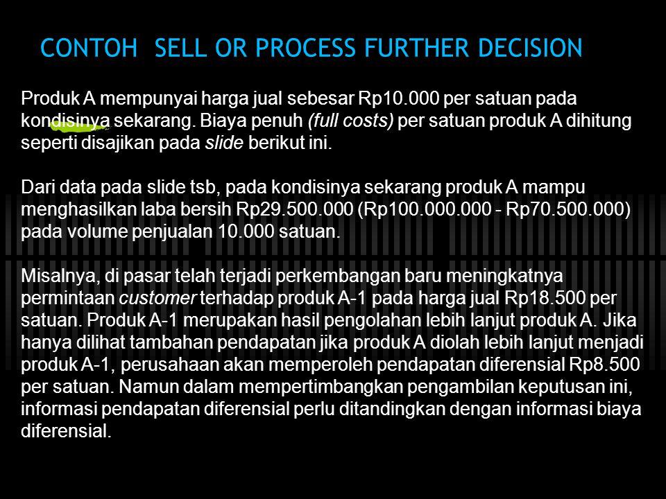 CONTOH SELL OR PROCESS FURTHER DECISION Produk A mempunyai harga jual sebesar Rp10.000 per satuan pada kondisinya sekarang. Biaya penuh (full costs) p