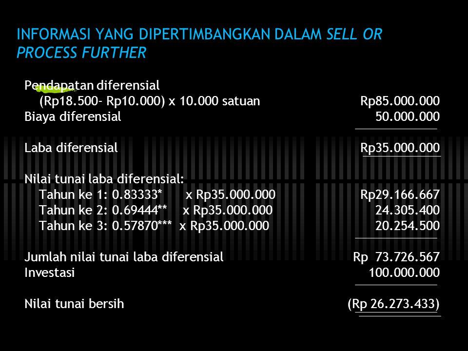 INFORMASI YANG DIPERTIMBANGKAN DALAM SELL OR PROCESS FURTHER Pendapatan diferensial (Rp18.500- Rp10.000) x 10.000 satuan Rp85.000.000 Biaya diferensial 50.000.000 Laba diferensialRp35.000.000 Nilai tunai laba diferensial: Tahun ke 1: 0.83333* x Rp35.000.000Rp29.166.667 Tahun ke 2: 0.69444** x Rp35.000.000 24.305.400 Tahun ke 3: 0.57870*** x Rp35.000.000 20.254.500 Jumlah nilai tunai laba diferensialRp 73.726.567 Investasi 100.000.000 Nilai tunai bersih(Rp 26.273.433)