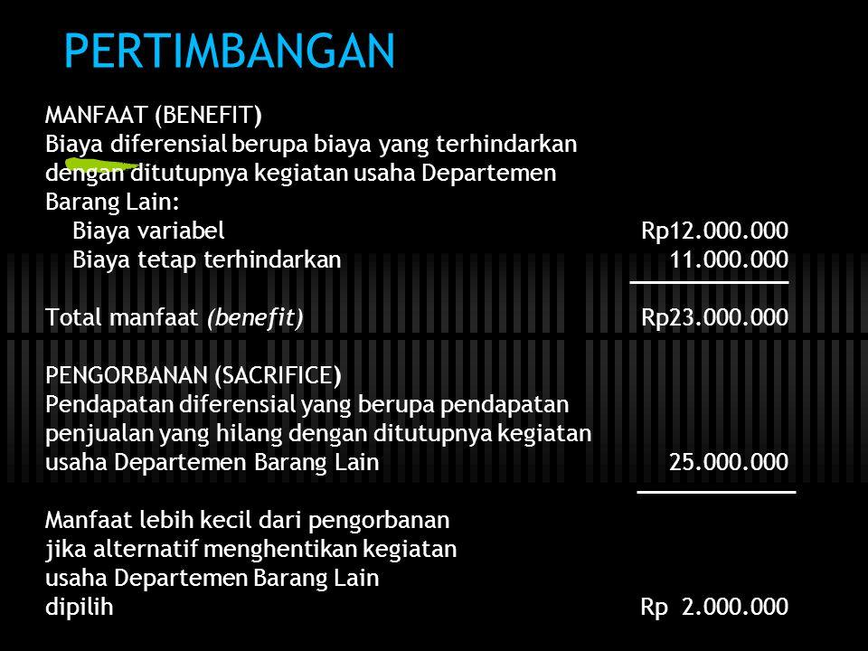 PERTIMBANGAN MANFAAT (BENEFIT) Biaya diferensial berupa biaya yang terhindarkan dengan ditutupnya kegiatan usaha Departemen Barang Lain: Biaya variabelRp12.000.000 Biaya tetap terhindarkan 11.000.000 Total manfaat (benefit)Rp23.000.000 PENGORBANAN (SACRIFICE) Pendapatan diferensial yang berupa pendapatan penjualan yang hilang dengan ditutupnya kegiatan usaha Departemen Barang Lain 25.000.000 Manfaat lebih kecil dari pengorbanan jika alternatif menghentikan kegiatan usaha Departemen Barang Lain dipilihRp 2.000.000
