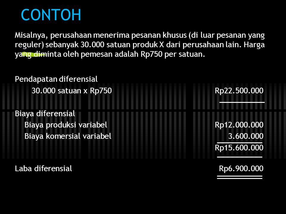CONTOH Misalnya, perusahaan menerima pesanan khusus (di luar pesanan yang reguler) sebanyak 30.000 satuan produk X dari perusahaan lain. Harga yang di