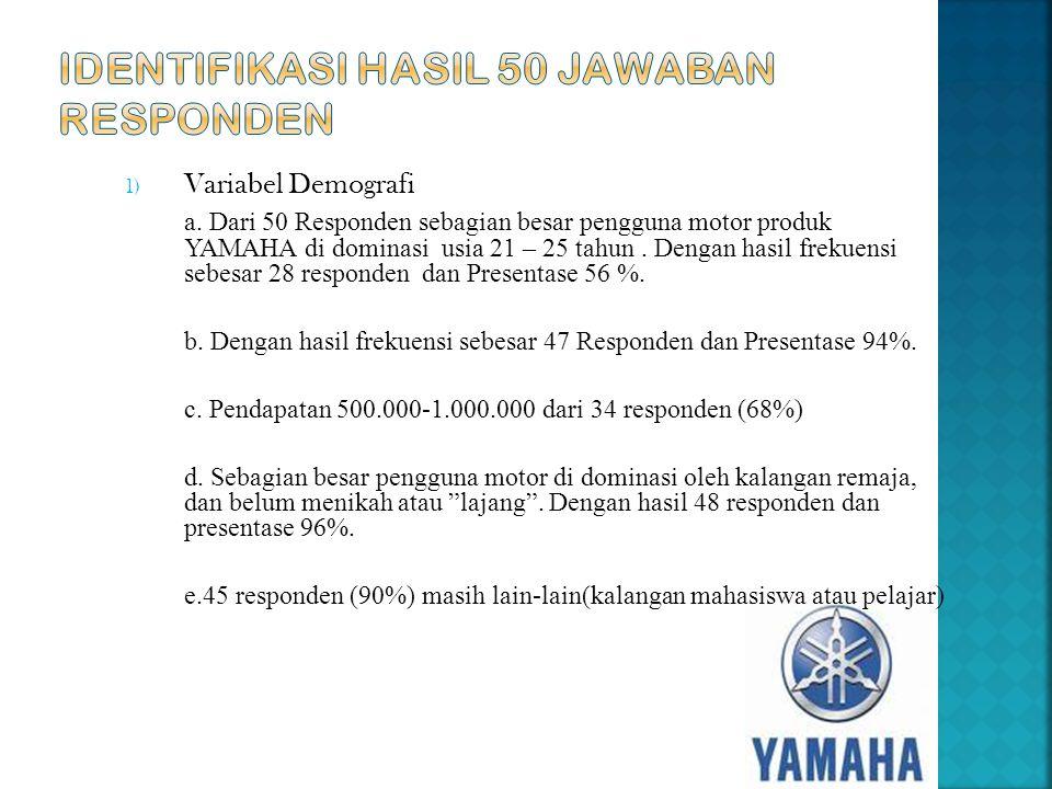  41 responden dengan presentase (82%) berpendidikan SMU  YAMAHA MIO adalah para responden yang berpenghasilan 0- Rp.