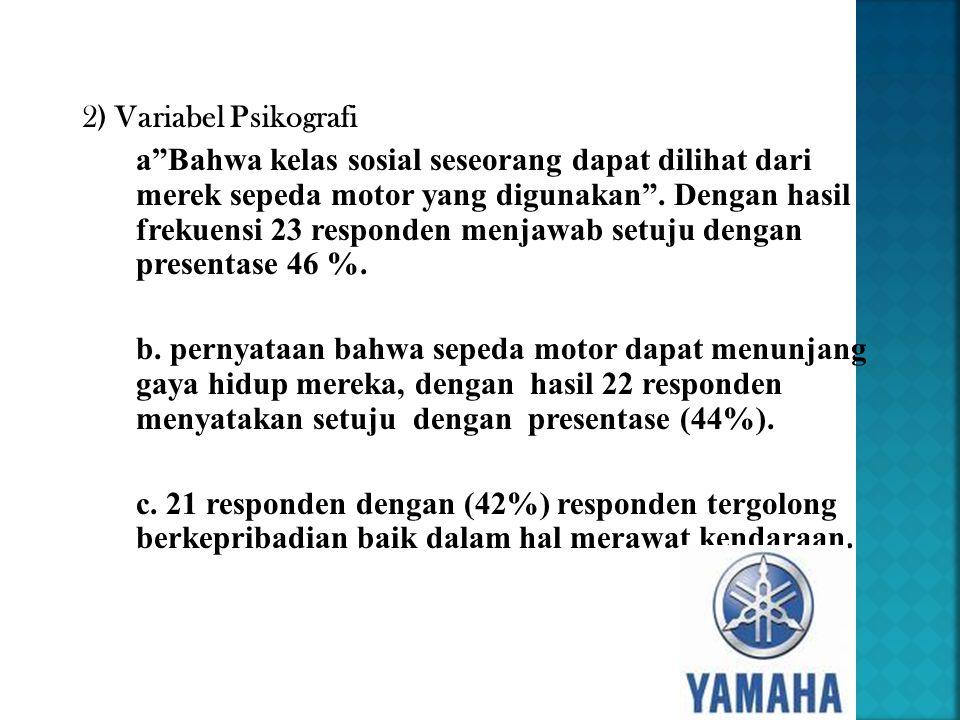 """2) Variabel Psikografi a""""Bahwa kelas sosial seseorang dapat dilihat dari merek sepeda motor yang digunakan"""". Dengan hasil frekuensi 23 responden menja"""