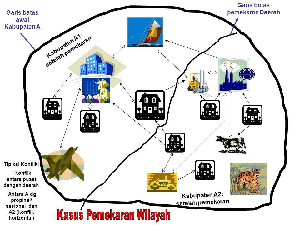 Garis batas awal Kabupaten A Garis batas pemekaran Daerah Kabupaten A1: setelah pemekaran Kabupaten A2: setelah pemekaran Tipikal Konflik: • Konflik a