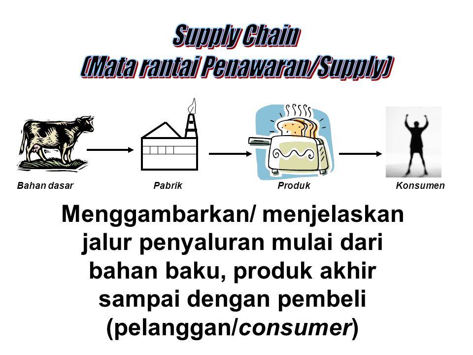 Menggambarkan/ menjelaskan jalur penyaluran mulai dari bahan baku, produk akhir sampai dengan pembeli (pelanggan/consumer) Bahan dasarPabrikProdukKonsumen
