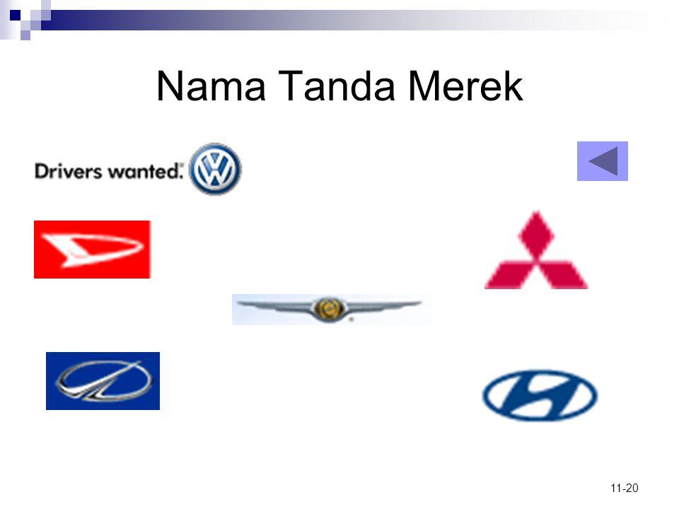 11-20 Nama Tanda Merek