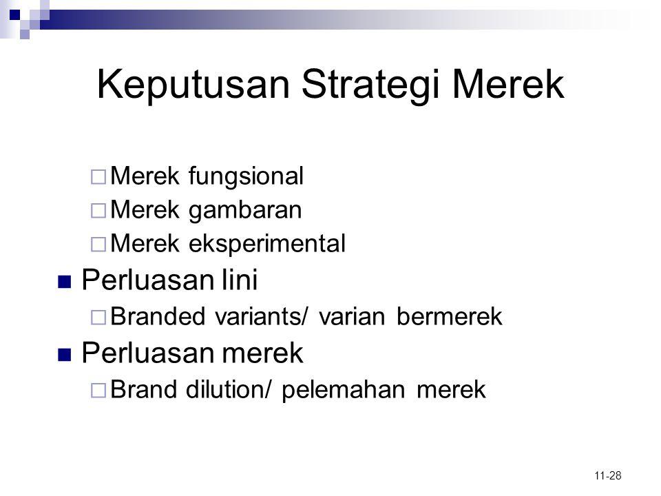 11-28 Keputusan Strategi Merek  Merek fungsional  Merek gambaran  Merek eksperimental  Perluasan lini  Branded variants/ varian bermerek  Perlua