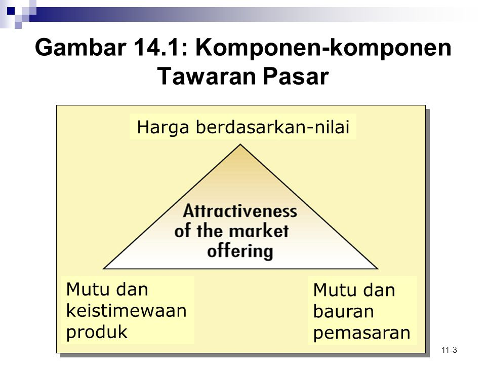 11-24 Ekuitas Merek  Brand awareness/ kesadaran merek  Brand acceptability/ penerimaan merek  Brand preference/ preferensi merek  Aaker's lima level sikap pelanggan:  Pelanggan akan mengganti merek, terutama untuk alasan harga.