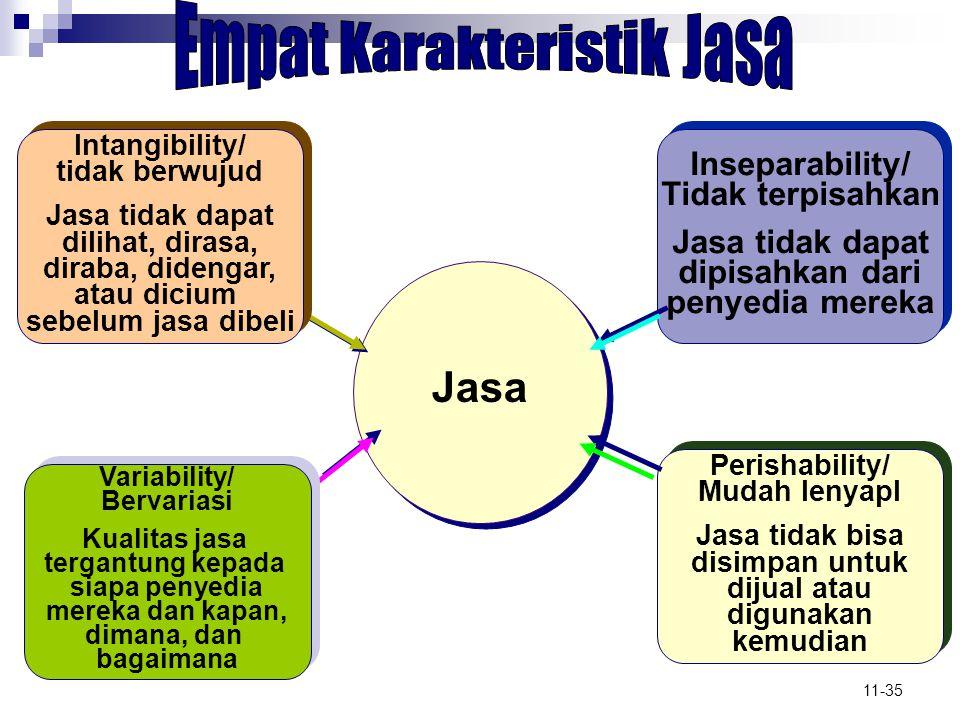 11-35 Jasa Inseparability/ Tidak terpisahkan Jasa tidak dapat dipisahkan dari penyedia mereka Inseparability/ Tidak terpisahkan Jasa tidak dapat dipis