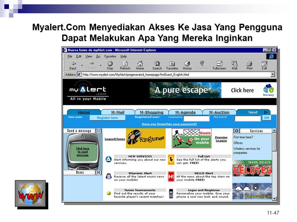 11-47 Myalert.Com Menyediakan Akses Ke Jasa Yang Pengguna Dapat Melakukan Apa Yang Mereka Inginkan