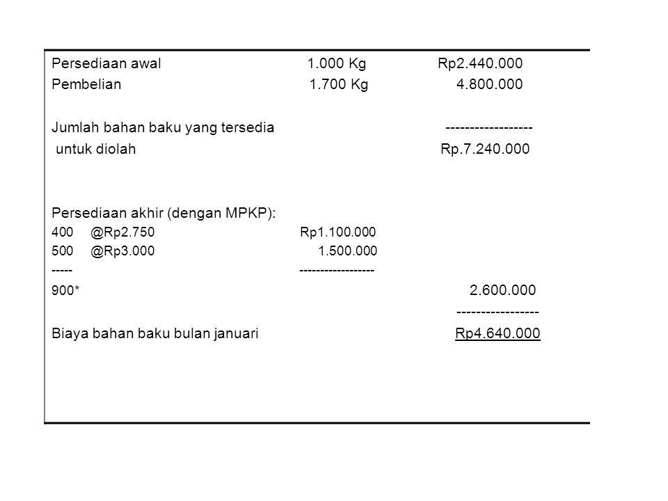 Persediaan awal 1.000 Kg Rp2.440.000 Pembelian 1.700 Kg 4.800.000 Jumlah bahan baku yang tersedia ------------------ untuk diolah Rp.7.240.000 Persedi