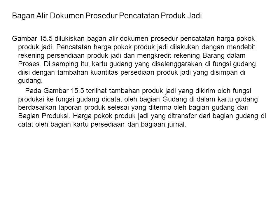 Bagan Alir Dokumen Prosedur Pencatatan Produk Jadi Gambar 15.5 dilukiskan bagan alir dokumen prosedur pencatatan harga pokok produk jadi. Pencatatan h
