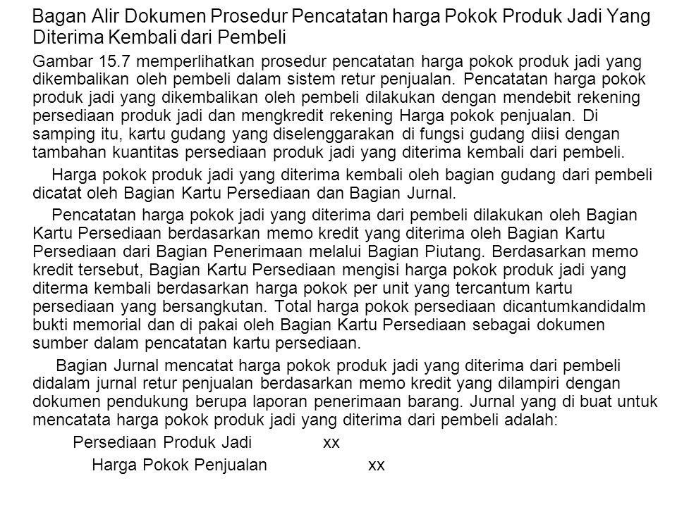 Bagan Alir Dokumen Prosedur Pencatatan harga Pokok Produk Jadi Yang Diterima Kembali dari Pembeli Gambar 15.7 memperlihatkan prosedur pencatatan harga