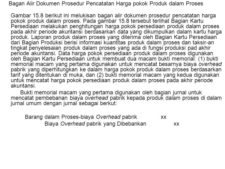 Bagan Alir Dokumen Prosedur Pencatatan Harga pokok Produk dalam Proses Gambar 15.8 berikut ini melukisan bagan alir dokumen prosedur pencatatan harga