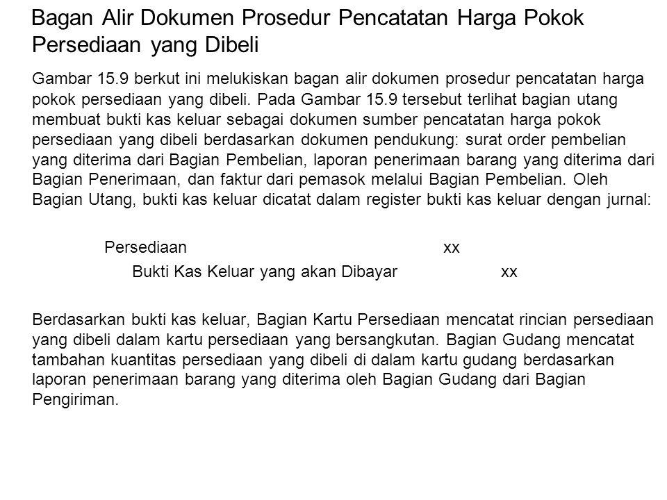 Bagan Alir Dokumen Prosedur Pencatatan Harga Pokok Persediaan yang Dibeli Gambar 15.9 berkut ini melukiskan bagan alir dokumen prosedur pencatatan har