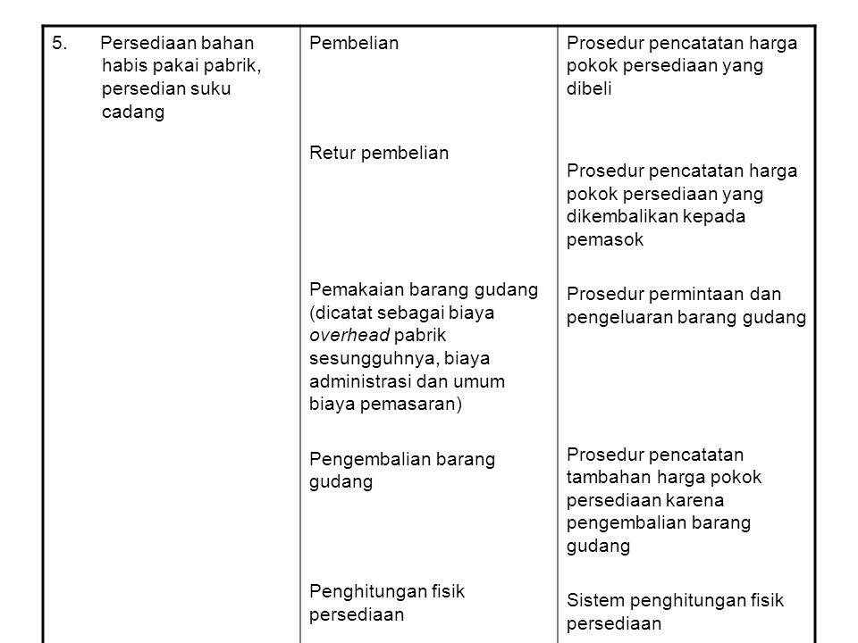 5. Persediaan bahan habis pakai pabrik, persedian suku cadang Pembelian Retur pembelian Pemakaian barang gudang (dicatat sebagai biaya overhead pabrik