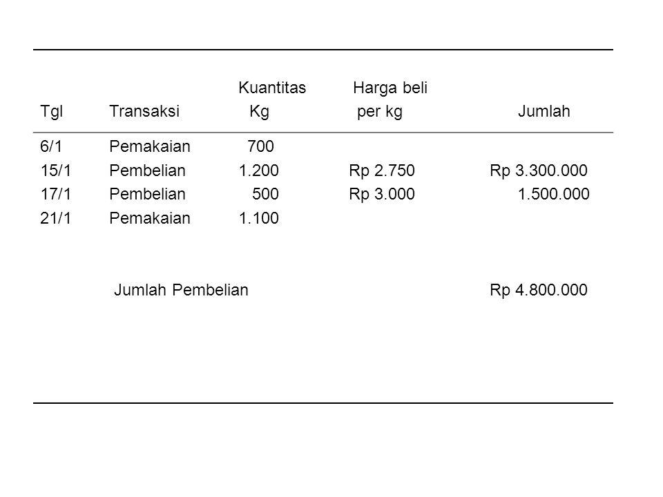 Kuantitas Harga beli Tgl Transaksi Kg per kg Jumlah 6/1 Pemakaian 700 15/1 Pembelian 1.200 Rp 2.750 Rp 3.300.000 17/1 Pembelian 500 Rp 3.000 1.500.000