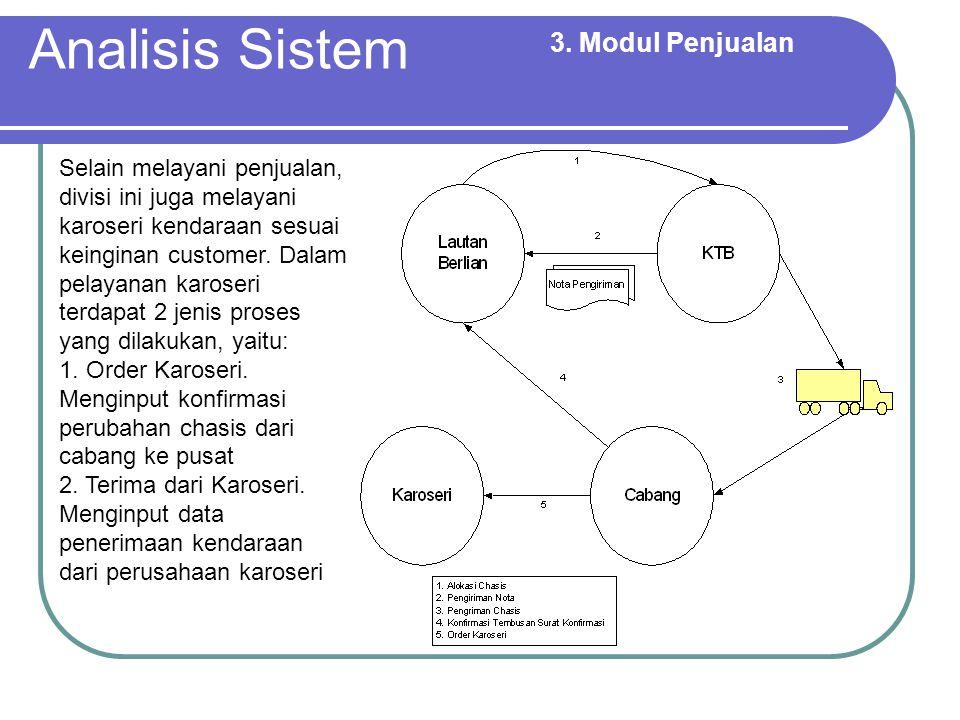 Analisis Sistem 3.