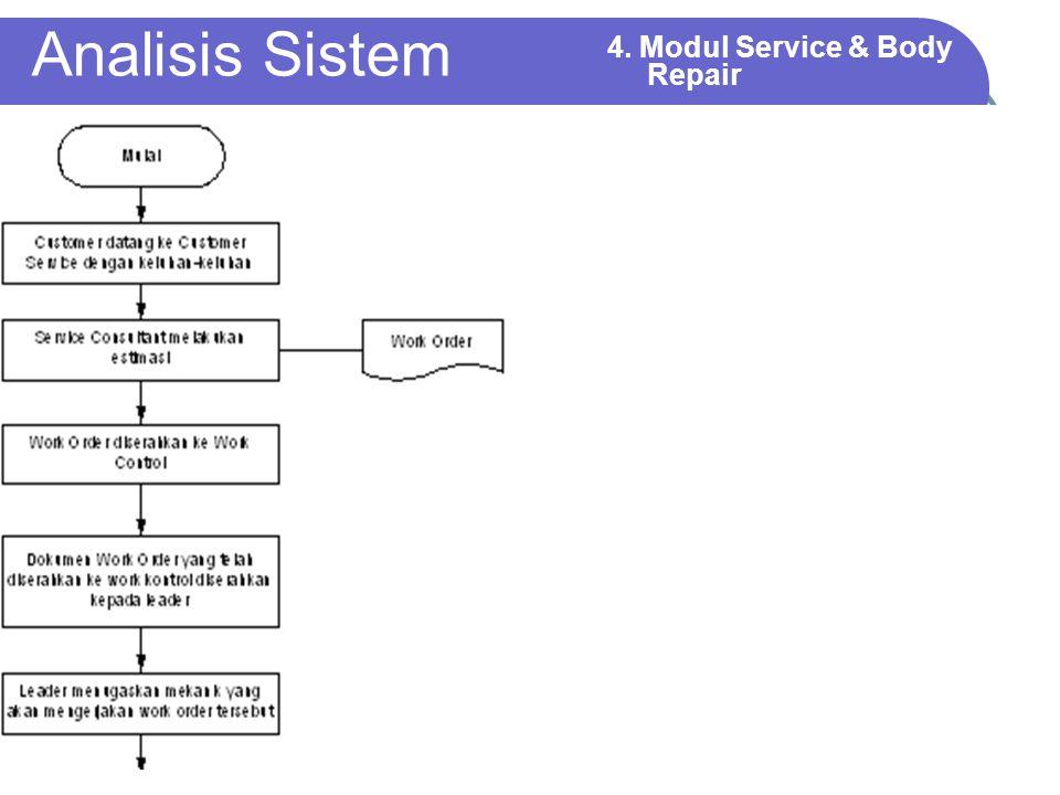 Analisis Sistem 4. Modul Service & Body Repair