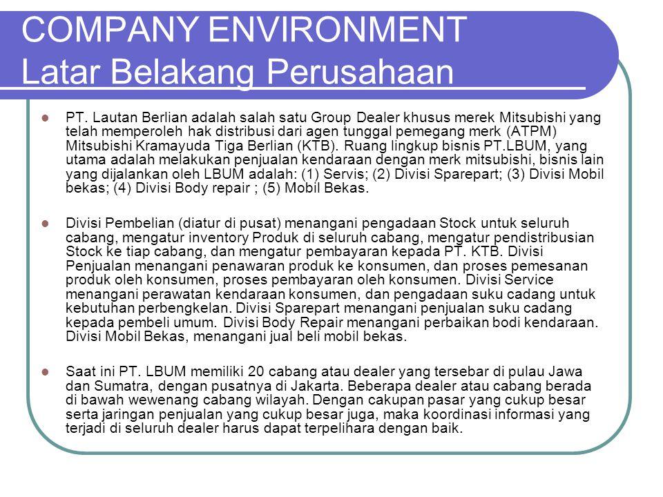 COMPANY ENVIRONMENT Visi, Misi dan Sasaran Perusahaan  Visi Perusahaan  Menjadi Dealer Mobil yang memberikan pelayanan terbaik di Indonesia pada seluruh bidang usaha (penjualan mobil, service mobil, penjualan sparepart mobil, perbaikan bodi mobil, jual beli mobil bekas).