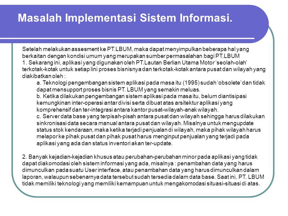 Akibat Permasalahan-permasalahan yang muncul Sebagai akibat kondisi di atas maka permasalahan-permasalahan yang muncul ke permukaan meliputi: 1.