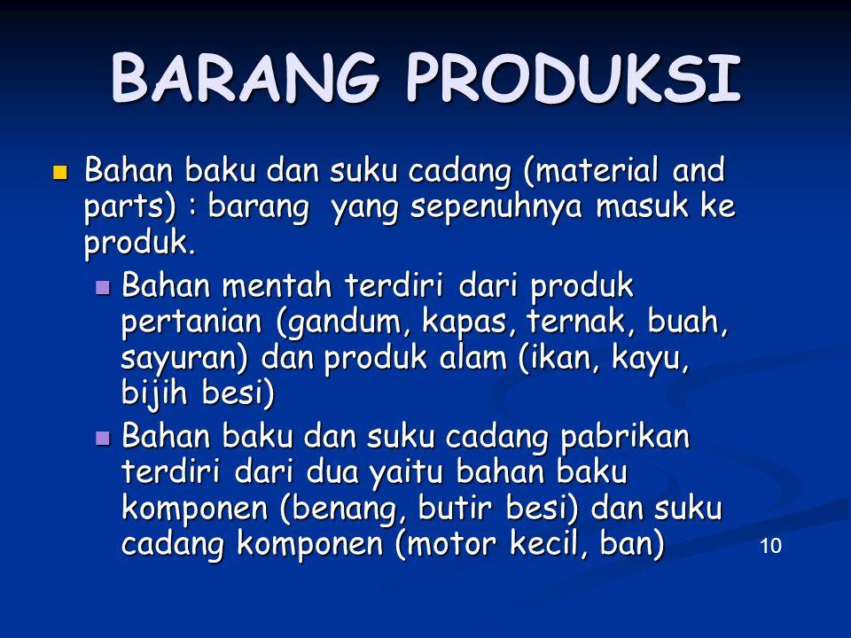BARANG PRODUKSI  Bahan baku dan suku cadang (material and parts) : barang yang sepenuhnya masuk ke produk.  Bahan mentah terdiri dari produk pertani