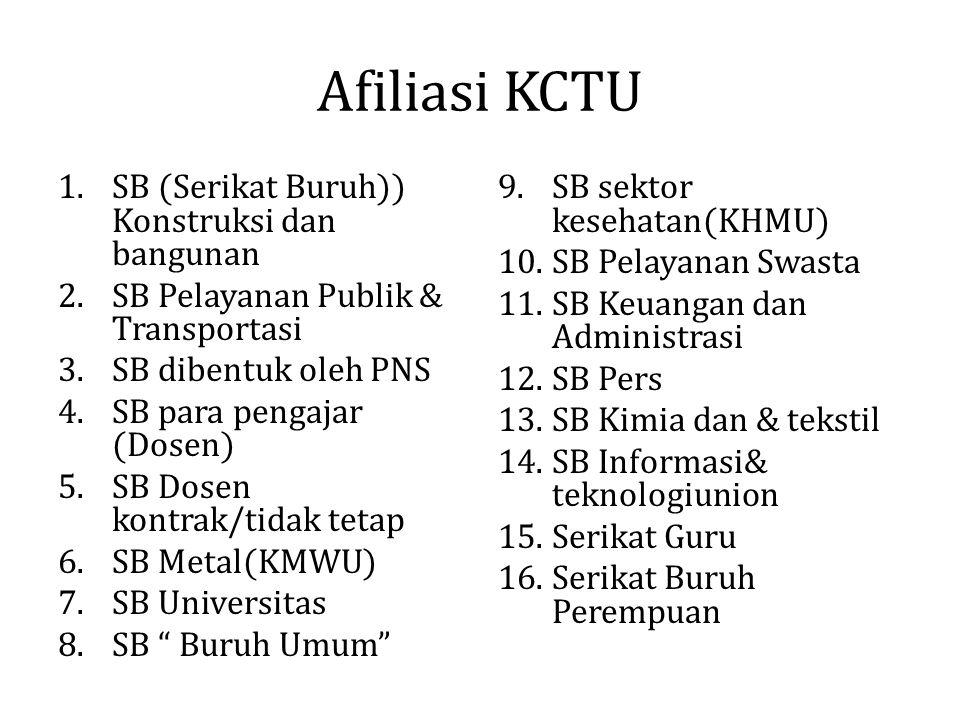 Afiliasi KCTU 1.SB (Serikat Buruh)) Konstruksi dan bangunan 2.SB Pelayanan Publik & Transportasi 3.SB dibentuk oleh PNS 4.SB para pengajar (Dosen) 5.S