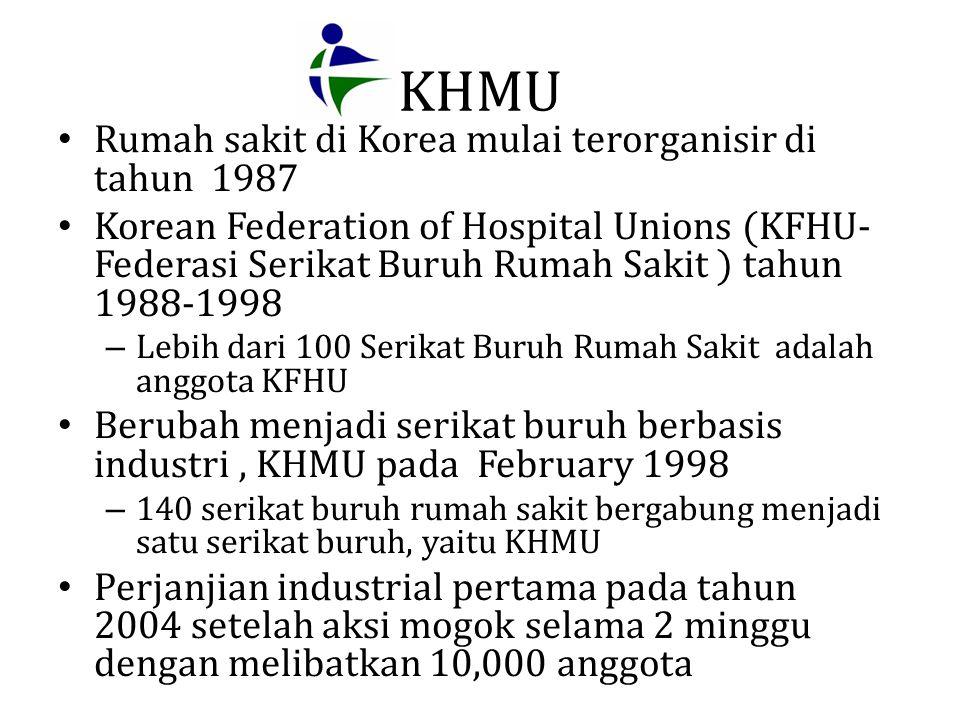 KHMU • 140 rumah sakit • 40,000 anggota • 11 kantor cabang • 50 pengurus full-time (25 orang di kantor pusat) • 300 pengurus full-time di tempat kerja • Rasio pengorganisiran 8% (500,000 buruh di sektor perawatan kesehatan ) • Iuran serikat buruh: 1 % upah bulanan(sekitar 15 USD) + dana solidaritas • 50% untuk PUK, 40% untuk kantor pusat, 10% kantor cabang • Budget tahunan : 4 juta USD • 5 departmen : administrasi & keuangan, kebijakan & rencana, pengorganisiran, pendidikan & humas, Pekerjaan Rentan (precarious work), Hubungan luar
