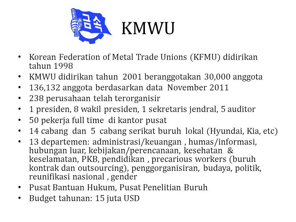 KMWU • Korean Federation of Metal Trade Unions (KFMU) didirikan tahun 1998 • KMWU didirikan tahun 2001 beranggotakan 30,000 anggota • 136,132 anggota berdasarkan data November 2011 • 238 perusahaan telah terorganisir • 1 presiden, 8 wakil presiden, 1 sekretaris jendral, 5 auditor • 50 pekerja full time di kantor pusat • 14 cabang dan 5 cabang serikat buruh lokal (Hyundai, Kia, etc) • 13 departemen: administrasi/keuangan, humas/informasi, hubungan luar, kebijakan/perencanaan, kesehatan & keselamatan, PKB, pendidikan, precarious workers (buruh kontrak dan outsourcing), penggorganisiran, budaya, politik, reunifikasi nasional, gender • Pusat Bantuan Hukum, Pusat Penelitian Buruh • Budget tahunan: 15 juta USD
