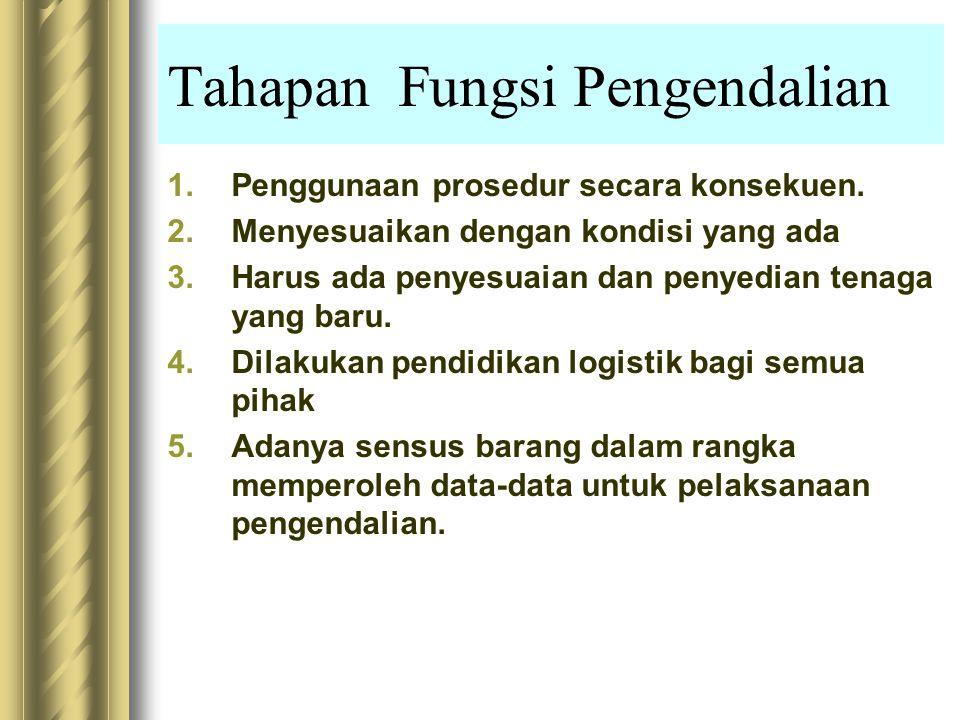 Tahapan Fungsi Pengendalian 1.Penggunaan prosedur secara konsekuen. 2.Menyesuaikan dengan kondisi yang ada 3.Harus ada penyesuaian dan penyedian tenag