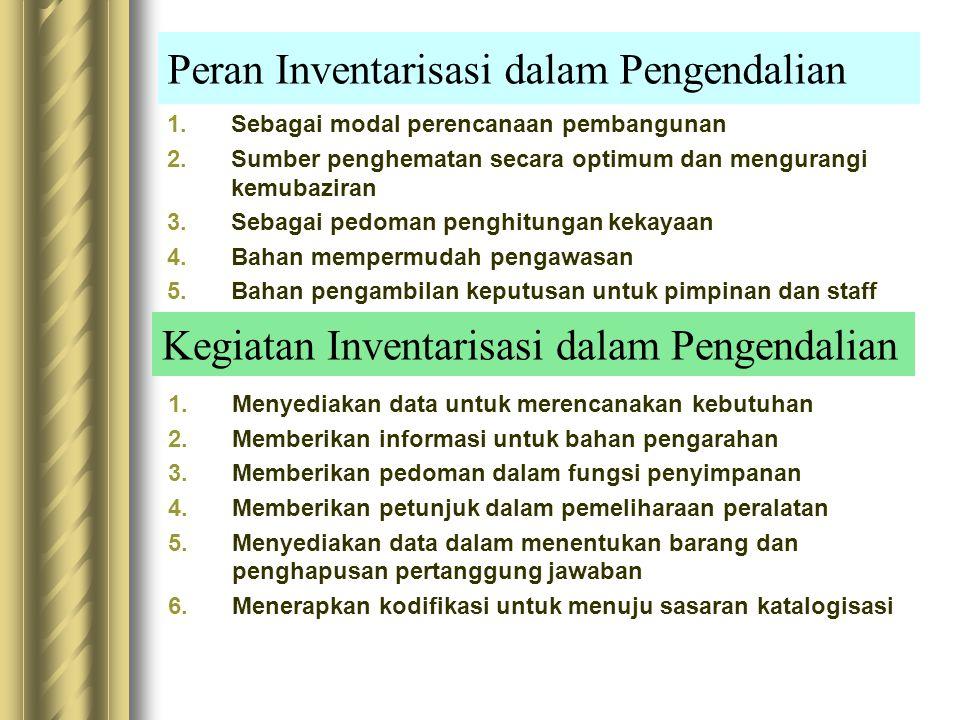 Peran Inventarisasi dalam Pengendalian 1.Sebagai modal perencanaan pembangunan 2.Sumber penghematan secara optimum dan mengurangi kemubaziran 3.Sebaga