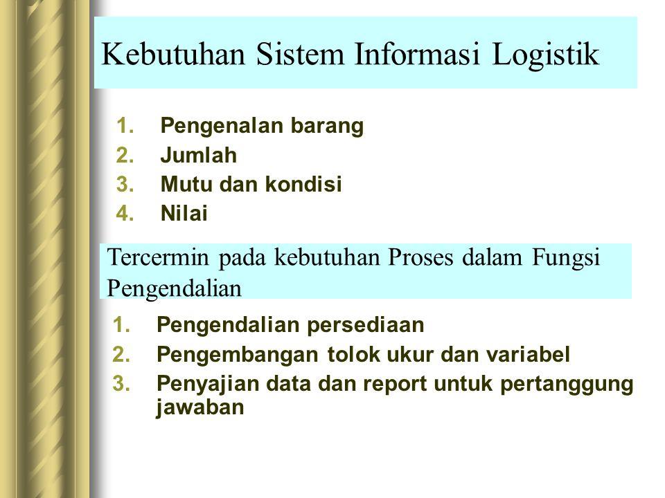 Kebutuhan Sistem Informasi Logistik 1.Pengenalan barang 2.Jumlah 3.Mutu dan kondisi 4.Nilai Tercermin pada kebutuhan Proses dalam Fungsi Pengendalian