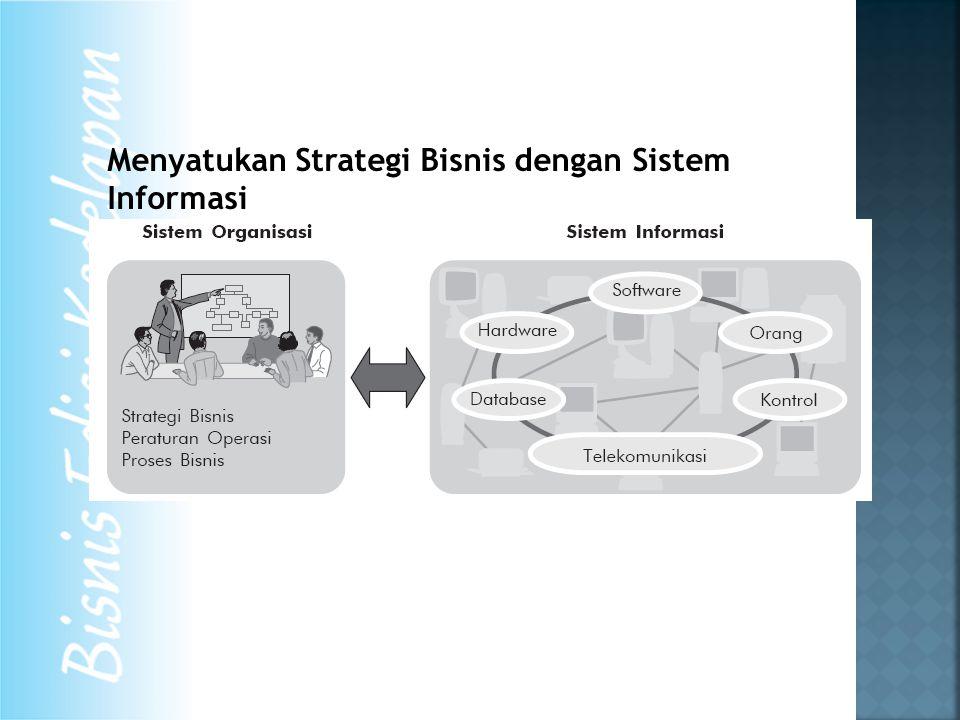 Menyatukan Strategi Bisnis dengan Sistem Informasi