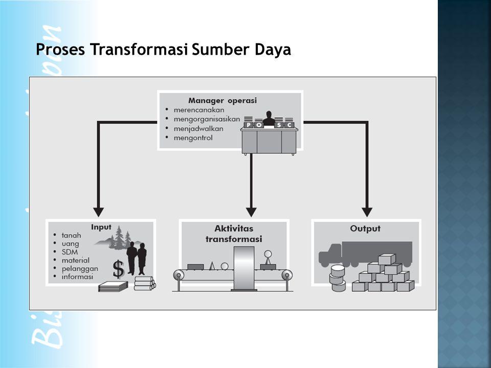Proses Transformasi Sumber Daya