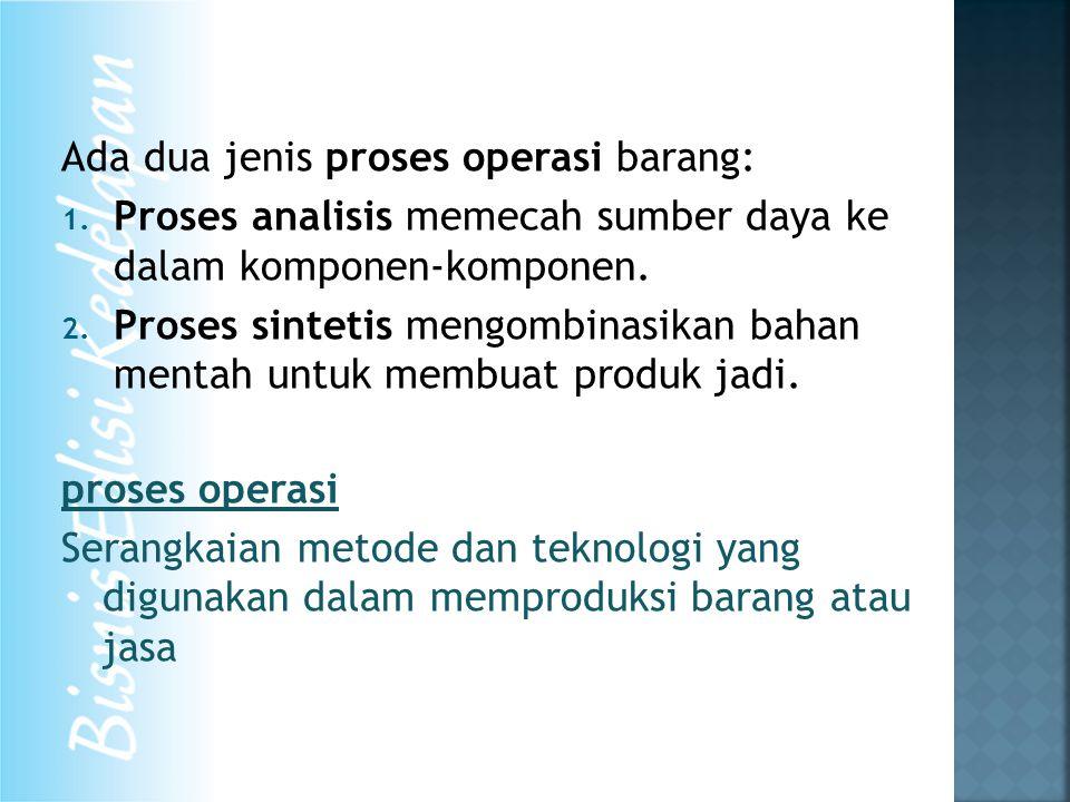 Ada dua jenis proses operasi barang: 1.