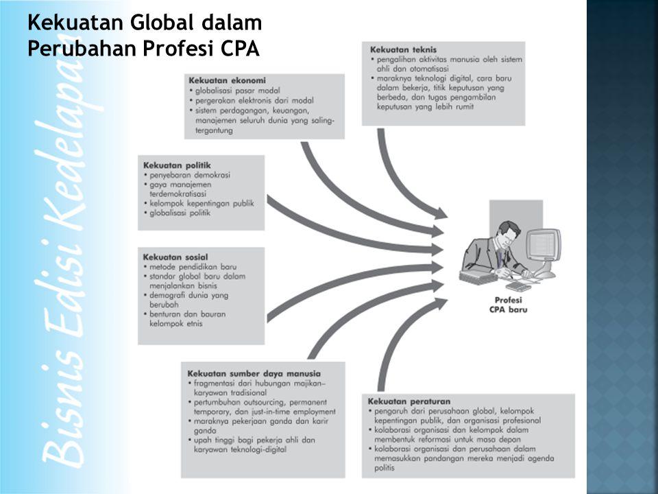 Kekuatan Global dalam Perubahan Profesi CPA