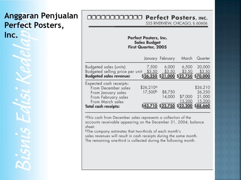 Anggaran Penjualan Perfect Posters, Inc.