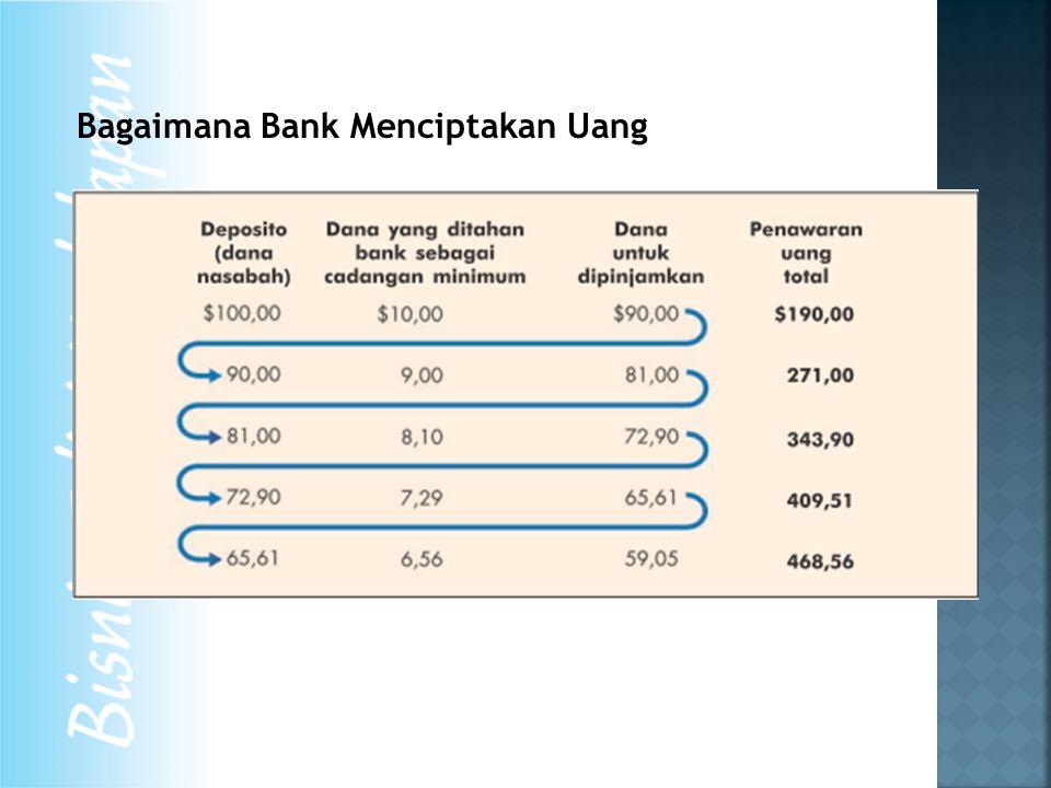 Bagaimana Bank Menciptakan Uang