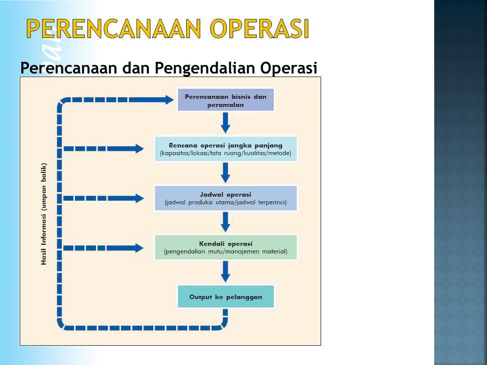 Perencanaan dan Pengendalian Operasi