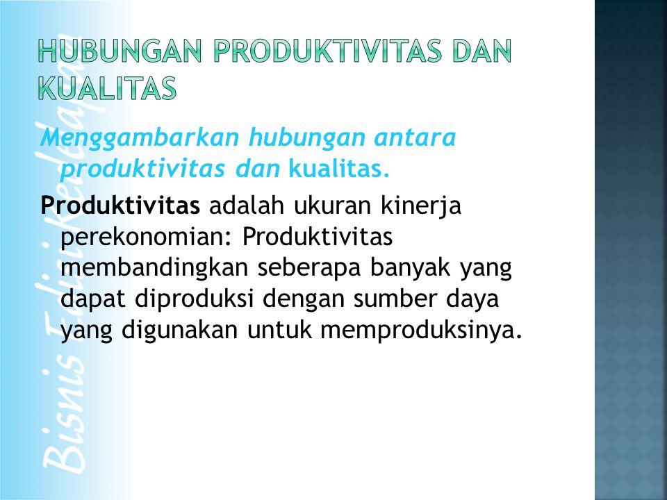 Menggambarkan hubungan antara produktivitas dan kualitas. Produktivitas adalah ukuran kinerja perekonomian: Produktivitas membandingkan seberapa banya