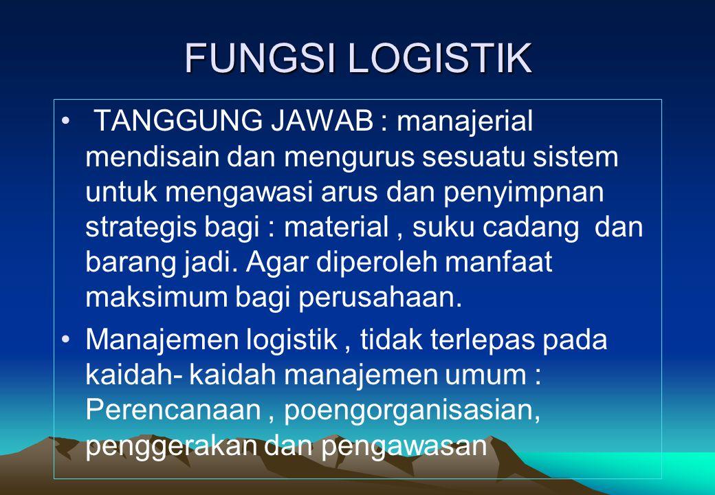FUNGSI LOGISTIK • TANGGUNG JAWAB : manajerial mendisain dan mengurus sesuatu sistem untuk mengawasi arus dan penyimpnan strategis bagi : material, suku cadang dan barang jadi.