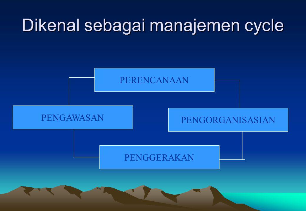 Dikenal sebagai manajemen cycle PERENCANAAN PENGAWASAN PENGORGANISASIAN PENGGERAKAN