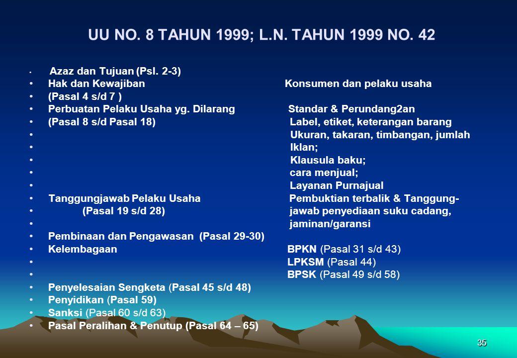 UU NO. 8 TAHUN 1999; L.N. TAHUN 1999 NO. 42 • Azaz dan Tujuan (Psl. 2-3) •Hak dan Kewajiban Konsumen dan pelaku usaha •(Pasal 4 s/d 7 ) •Perbuatan Pel