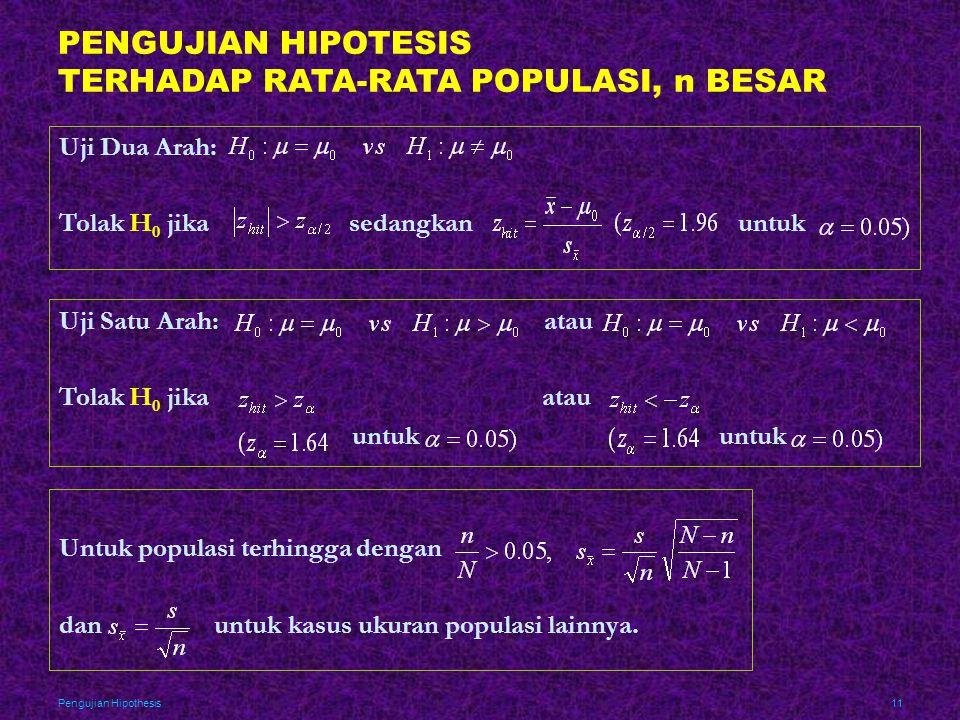 Pengujian Hipothesis11 PENGUJIAN HIPOTESIS TERHADAP RATA-RATA POPULASI, n BESAR Uji Dua Arah: Tolak H 0 jika sedangkan untuk Uji Satu Arah: atau Tolak