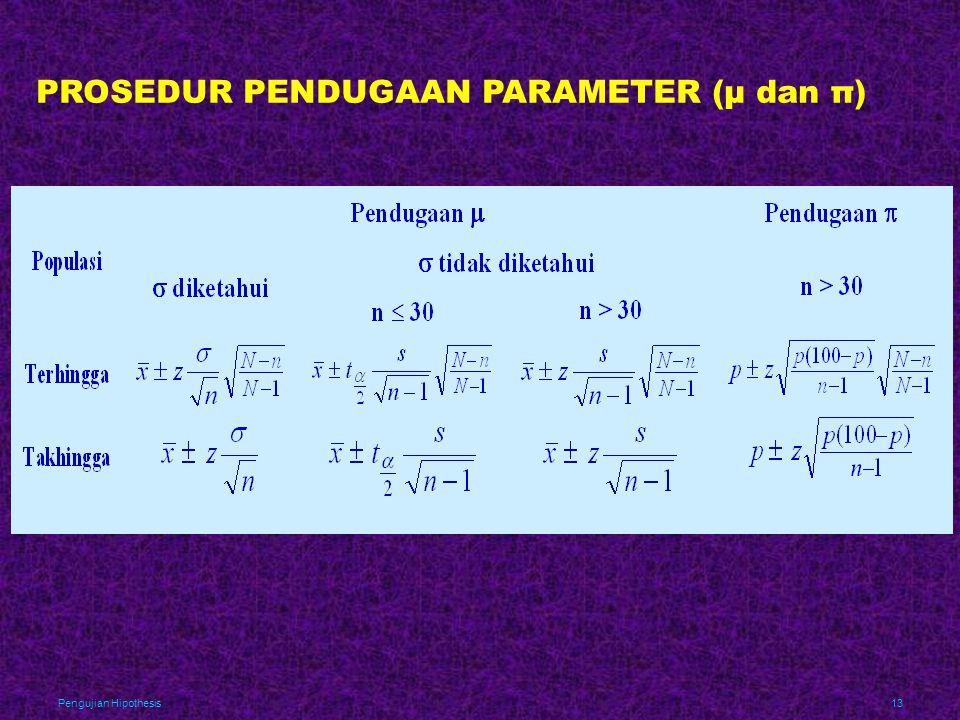 Pengujian Hipothesis13 PROSEDUR PENDUGAAN PARAMETER (μ dan π)