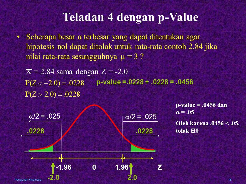 Pengujian Hipothesis18.0228  /2 =.025 Teladan 4 dengan p-Value •Seberapa besar α terbesar yang dapat ditentukan agar hipotesis nol dapat ditolak untu
